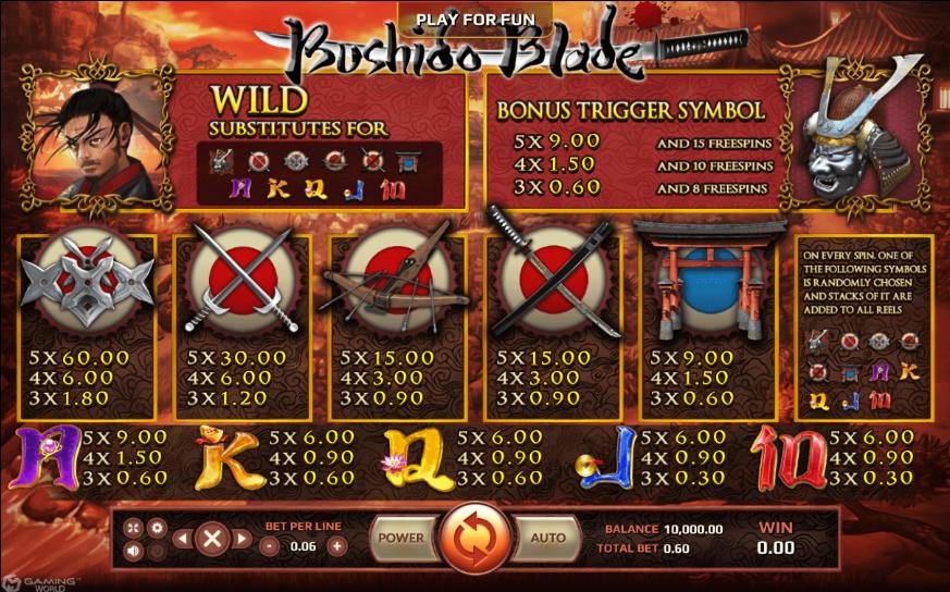 แนะนำเกมสล็อต Bushido blade